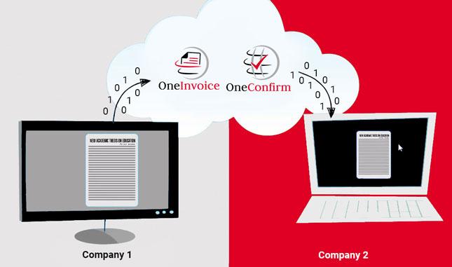 oneinvoice oneconfirm companys